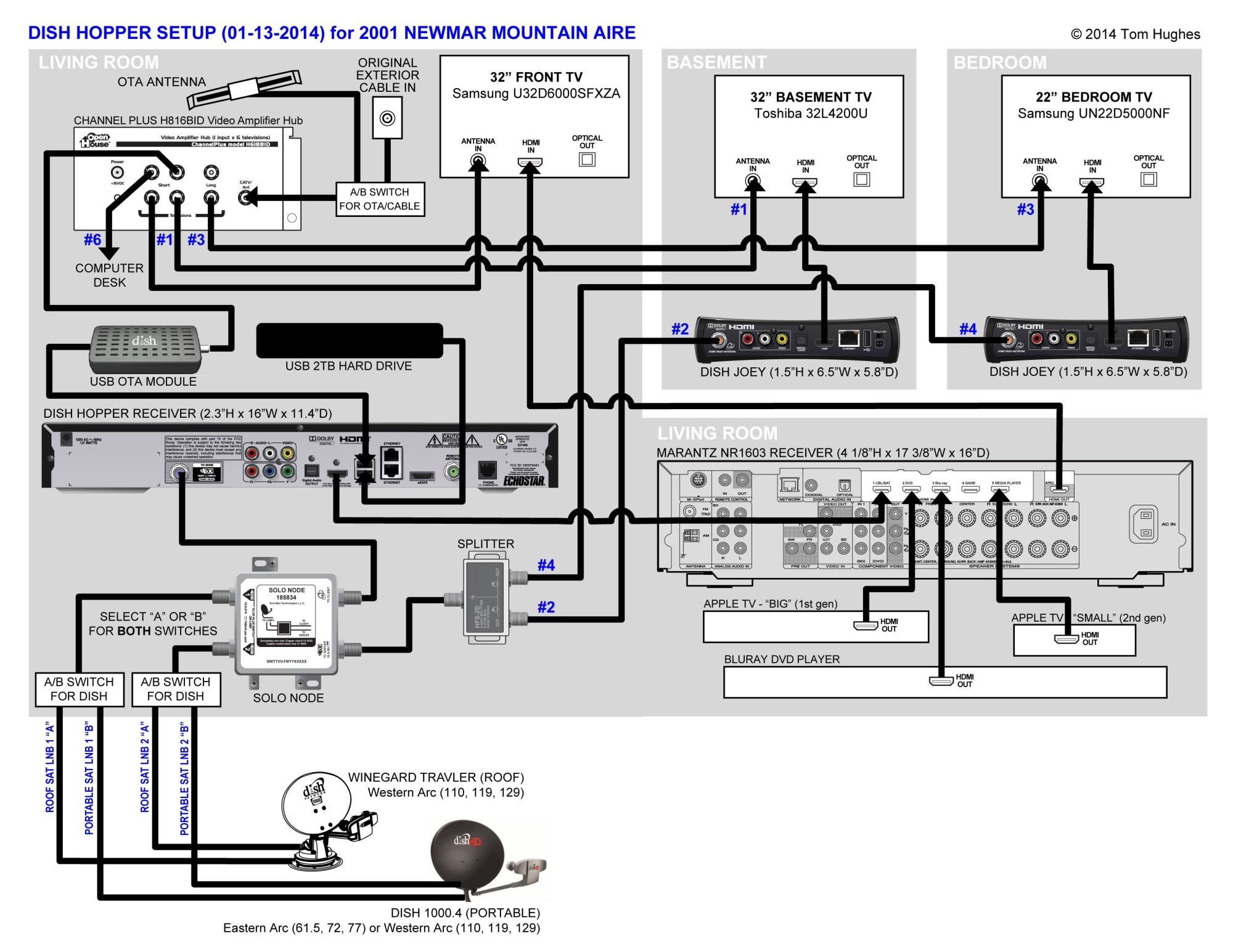 hight resolution of network wiring diagram unique 3 tv wiring diagram wiring diagrams