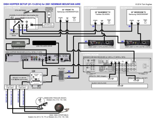 small resolution of network wiring diagram unique 3 tv wiring diagram wiring diagrams