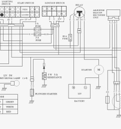 mad dog wiring diagram trusted wiring diagrams u2022 hydraulic solenoid wiring diagram mad dog solenoid [ 1378 x 905 Pixel ]