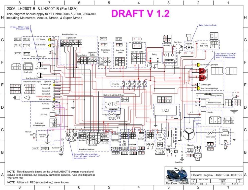 medium resolution of honda ruckus wiring diagram schematics wiring diagram rh sylviaexpress com 2016 honda ruckus top speed honda