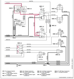 john deere gator 4x2 wiring schematic best deer photos water [ 800 x 1024 Pixel ]