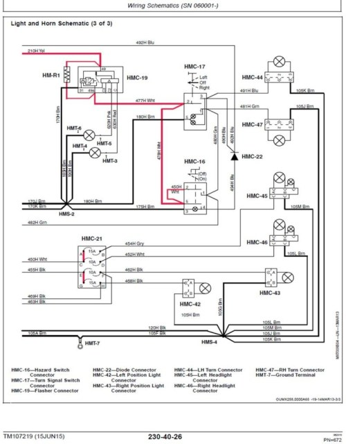 small resolution of john deere gator 4x2 wiring schematic best deer photos water