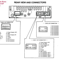 Jvc Wiring Diagrams Car Audio 1996 Land Rover Discovery Radio Diagram Stereo Unique Image