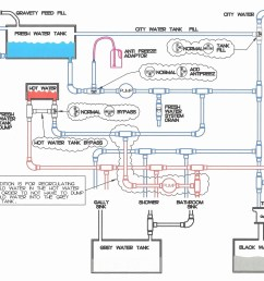 wiring diagram understanding keystone rv electrical systems wiring 12 volt battery wiring diagram for keystone rv along with 12v rv [ 1600 x 1255 Pixel ]