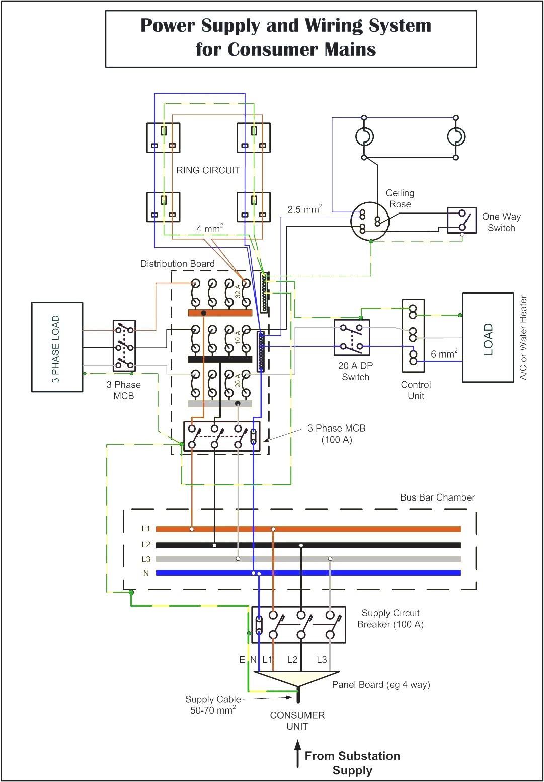neff oven element wiring diagram how to solve venn kitchen diagrams image