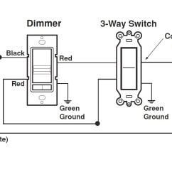 Leviton Rotary Dimmer Wiring Diagram Human Skeleton Worksheet 3 Way Switch Unique | Image