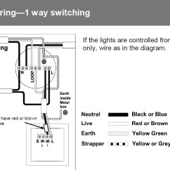 1 Light 2 Switches Wiring Diagram Plum Inside How To Wire Two Lights E Switch With Rj11 Plug Leviton 3 Way Rotary Dimmer Hight Resolution Of Jpg Within Three