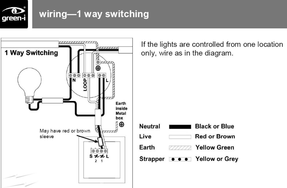 Leviton 0 10v Led Dimmer Wiring Diagram - leviton ipm10 1lz ... D Lutron Way Dimmer Wiring Diagram on