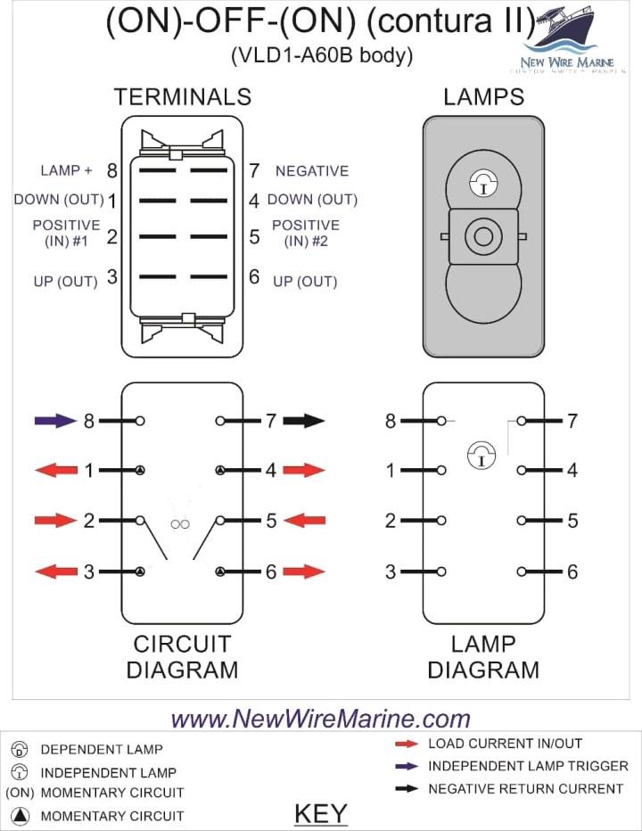 Diagram 120 Vac Rocker Switch Wiring Diagram Full Version Hd Quality Wiring Diagram Asmadiagram18 Eaglesport It