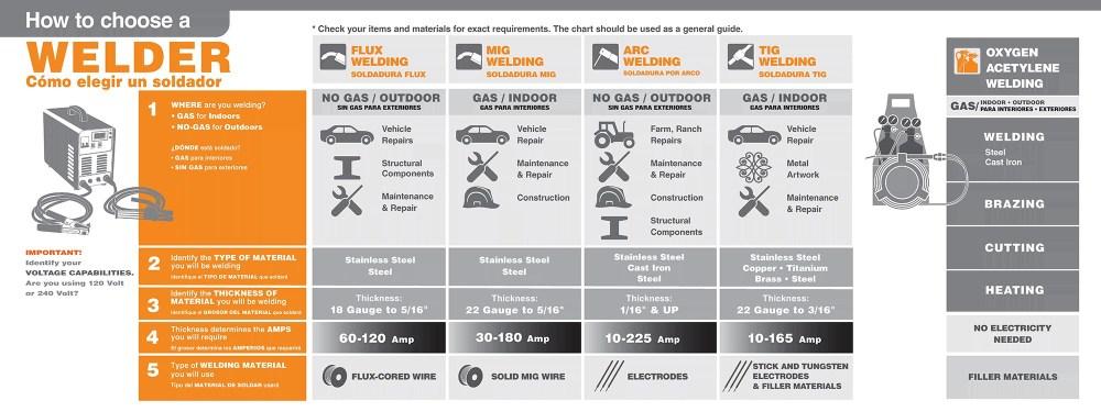medium resolution of lincoln 225 welder wiring diagram 4k wiki wallpapers 2018