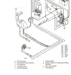 mercruiser trim solenoid wiring diagram electrical wiring diagrams mercruiser trim indicator wiring diagram [ 1461 x 2043 Pixel ]