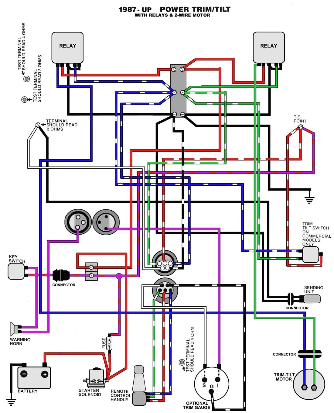 hight resolution of mercury outboard trim wiring harness diagram online wiring diagram 1978 mercury trim wiring