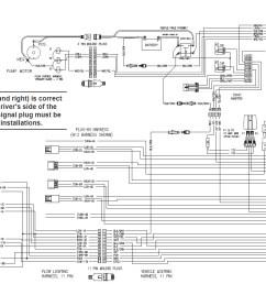 truck lite wiring diagram meyer trusted wiring diagrams blizzard snow plow wiring diagram peterson snow plow light wiring diagram [ 1295 x 803 Pixel ]