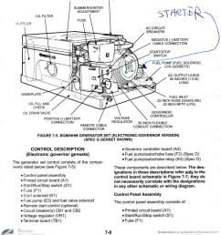 onan 4000 generator on motorhome onan 4000 generator wiring diagram onan 4000 wiring diagram 611  [ 899 x 1024 Pixel ]