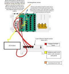 data patch panel wiring diagram trusted wiring diagram u2022 telephone patch panel home network patch [ 1703 x 2203 Pixel ]