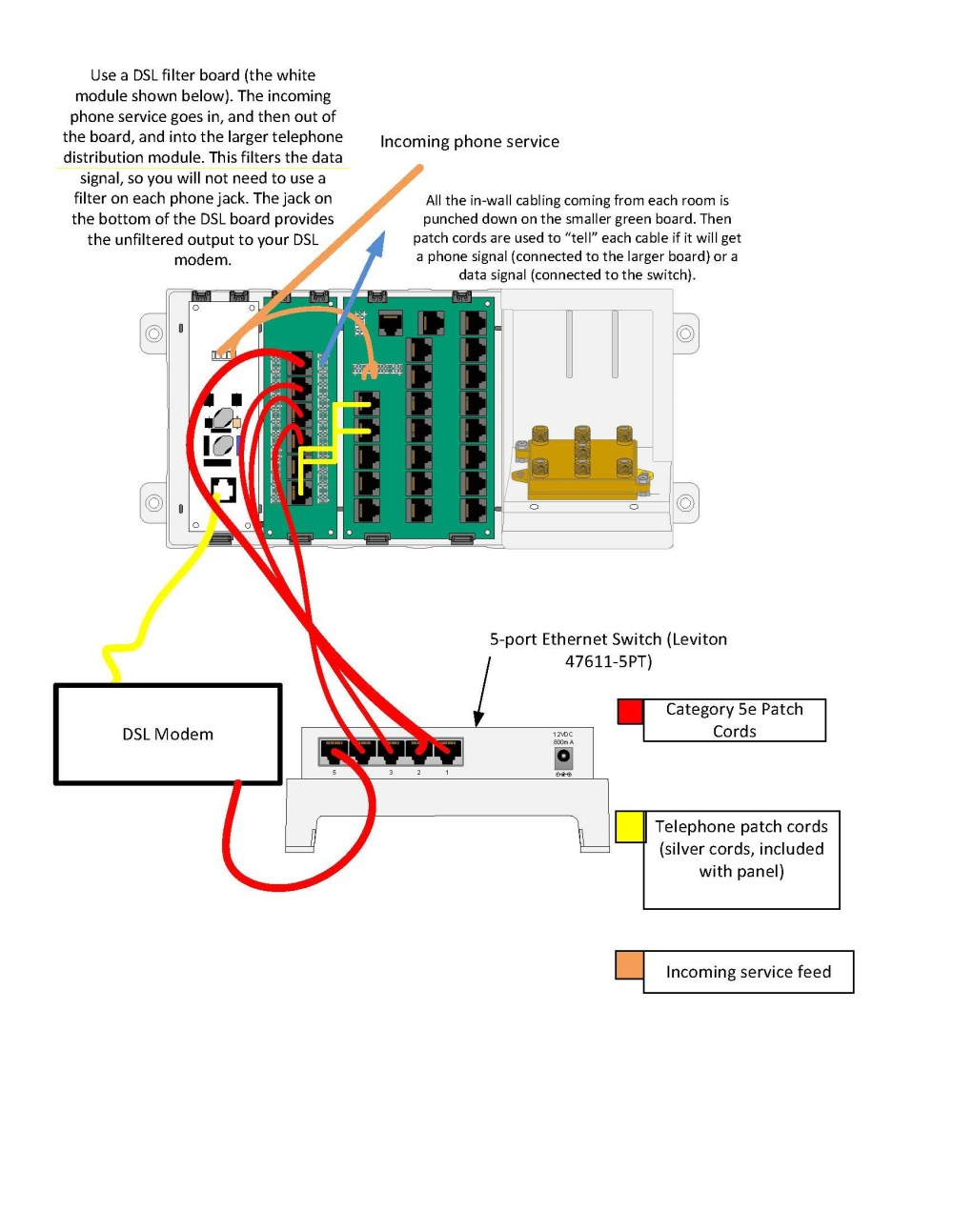 medium resolution of data patch panel wiring diagram trusted wiring diagram u2022 telephone patch panel home network patch