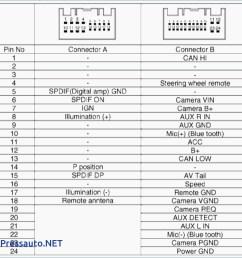 pioneer avh wiring harness diagram besides pioneer avh p3200dvdpioneer avh p5000dvd wiring diagram wiring library pioneer [ 1130 x 1121 Pixel ]