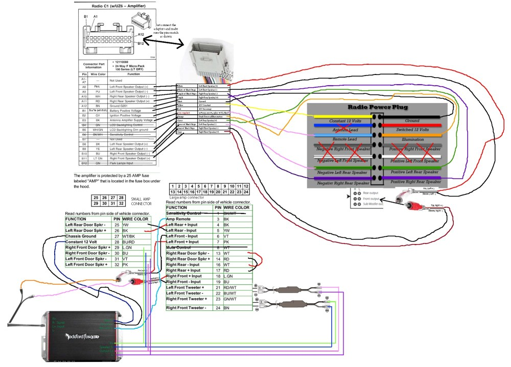 medium resolution of pioneer avh p4900dvd wiring diagram best pioneer avh 280bt wiring free download in p3100dvd