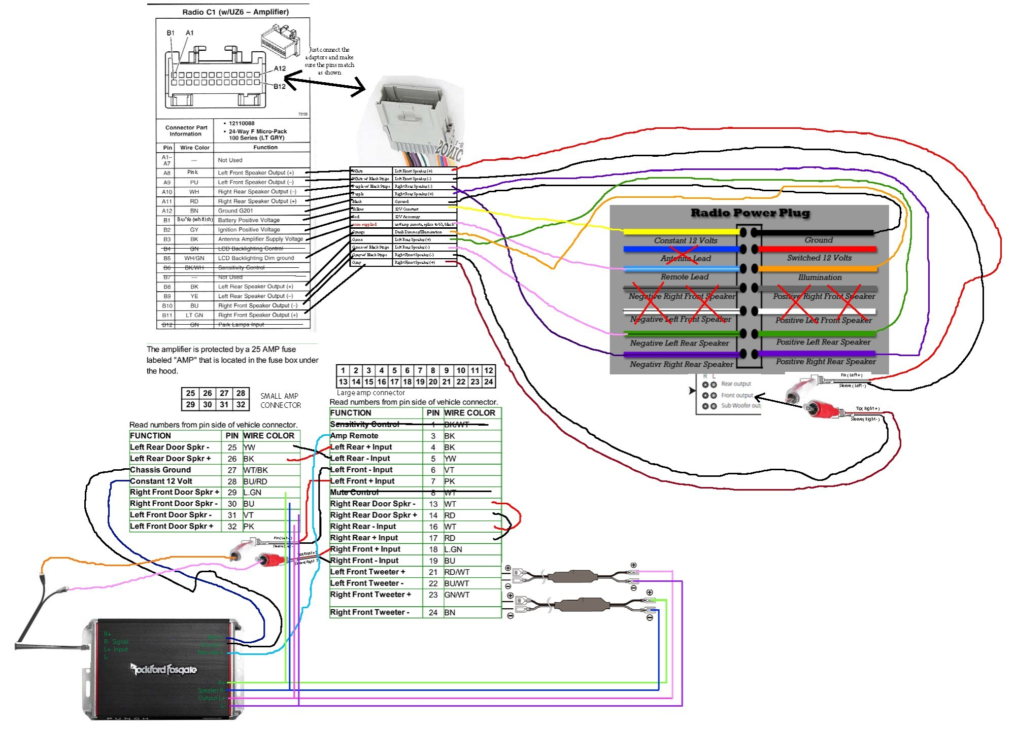 hight resolution of pioneer avh p4900dvd wiring diagram best pioneer avh 280bt wiring free download in p3100dvd