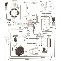 Monaco Motorhome Wiring Diagram 4 Pin Cfl 1993 Dodge Dynasty 2003