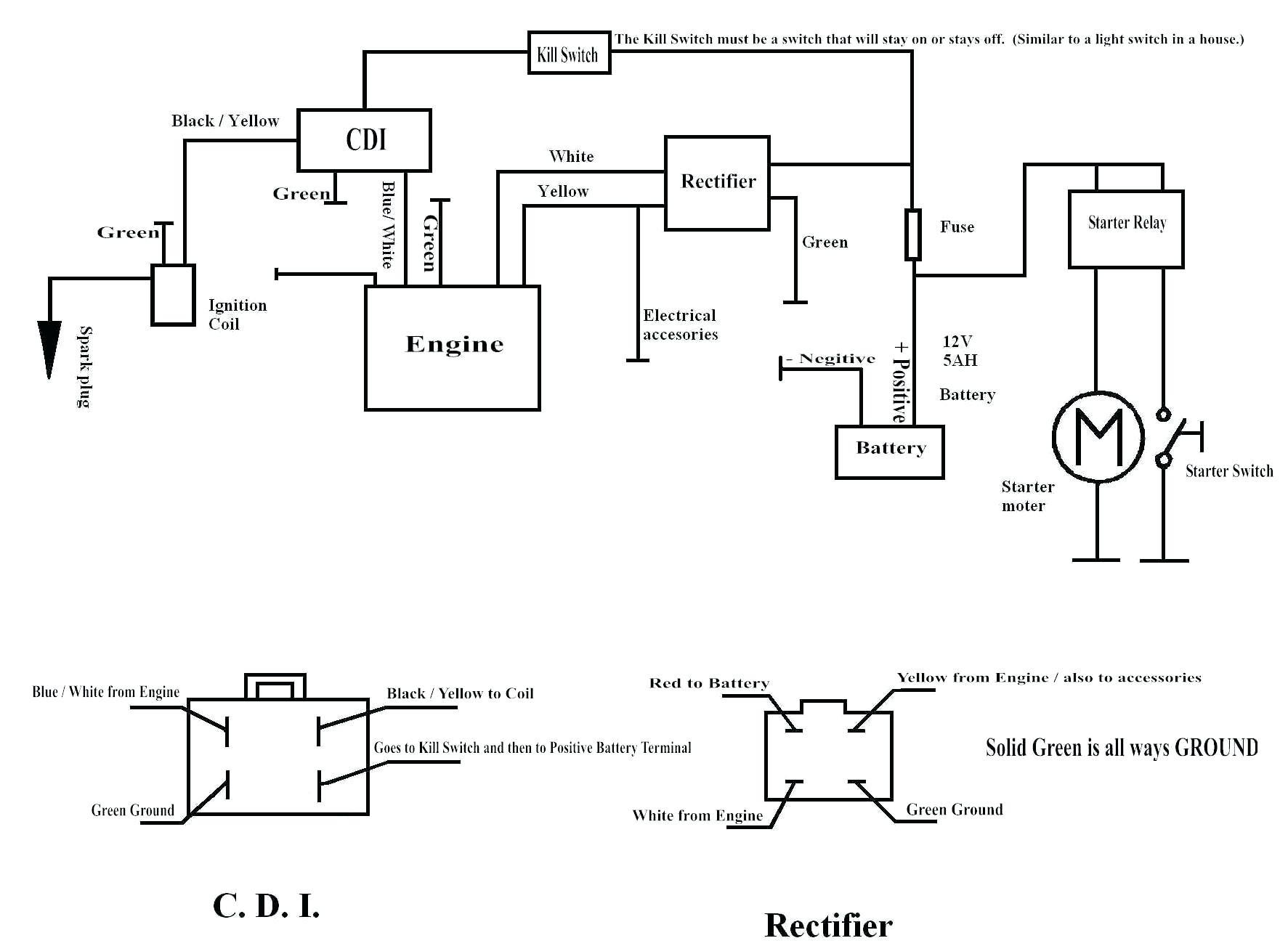 pit bike wiring diagram 7mgte harness 125 sms vipie de chinese wire diagrams instruct rh 87 nadine wolf photoart honda