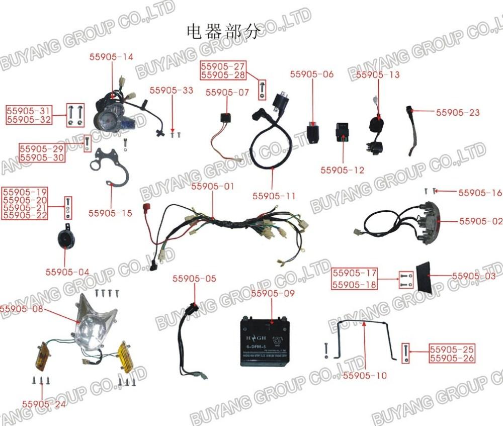 medium resolution of electric pocket bike wiring diagram similiar keywords readingrat net stroke diagram full size