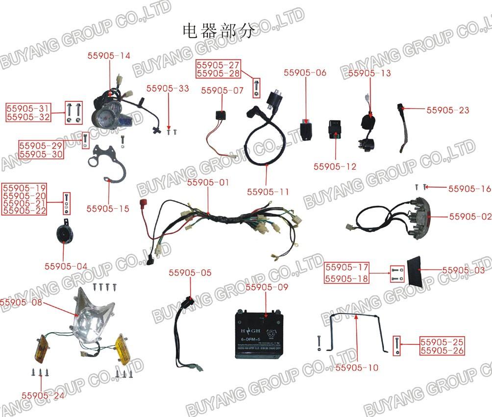 hight resolution of electric pocket bike wiring diagram similiar keywords readingrat net stroke diagram full size