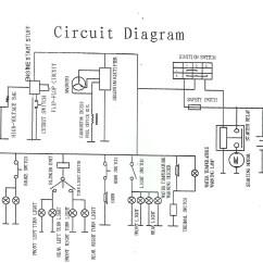 125cc Quad Bike Wiring Diagram Traffic Pattern 110cc Mini Chopper