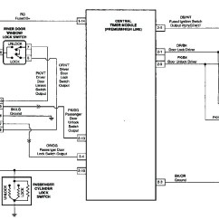 Power Door Lock Wiring Diagram Car Sound System Image