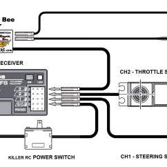 1996 Ford Windstar Fuse Diagram Of A Hurricane With Labels F Exhaust System On Wiring Box