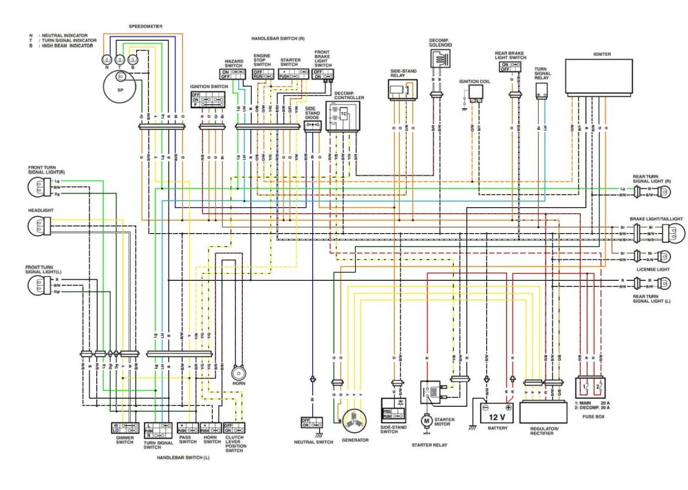medium resolution of 1989 harley wiring diagram wiring diagram inside 1988 harley fxr wiring diagram 1989 harley davidson wiring