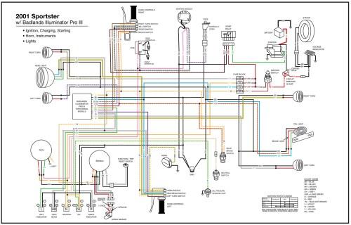small resolution of 1989 harley davidson wiring diagram wiring diagram perfomance harle davidson ac wiring diagrams