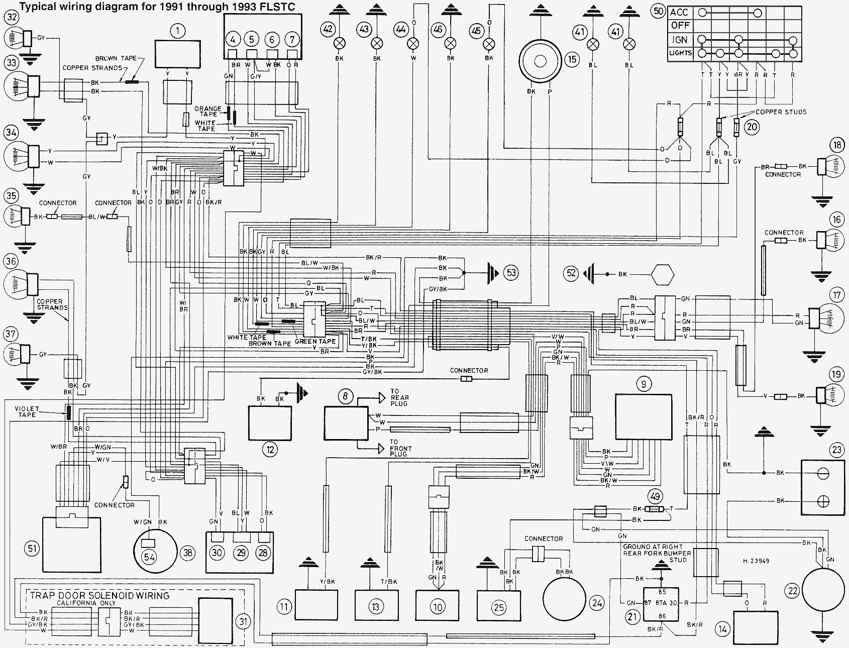 1986 harley sportster wiring diagram alpine type s heritage softail best library 92 1987 davidson
