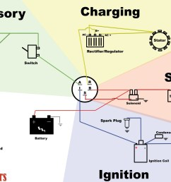 walker mower wiring schematics wiring library huskee mower wiring diagram walker mower ignition wiring diagram example [ 2000 x 1333 Pixel ]