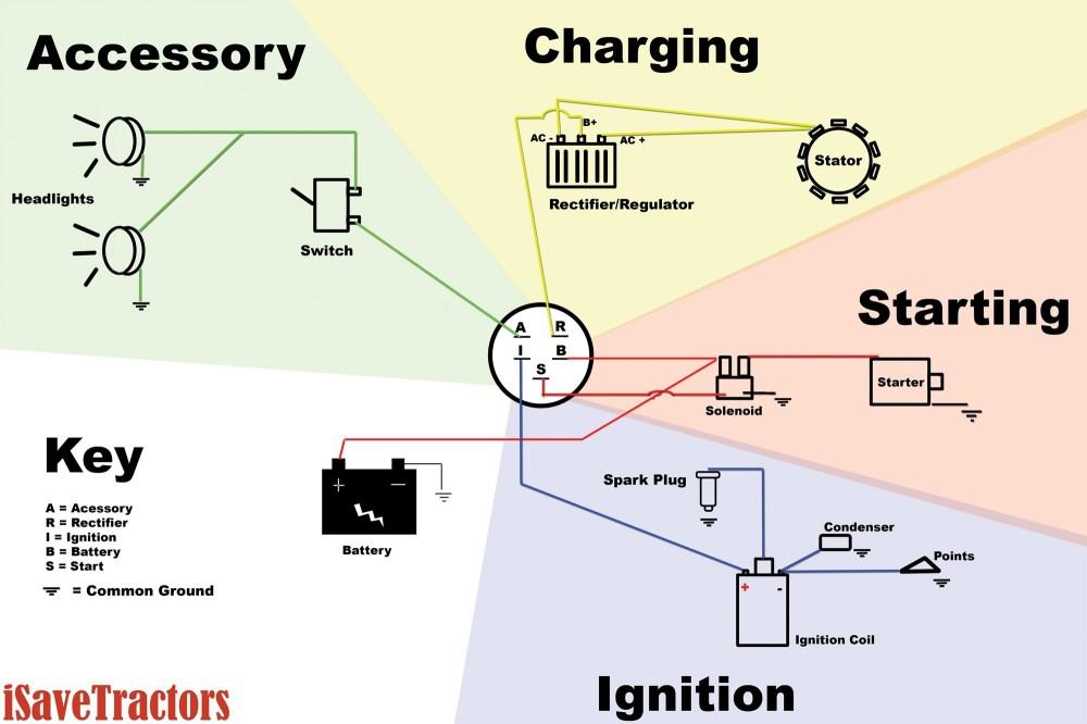 medium resolution of walker mower wiring schematics wiring library huskee mower wiring diagram walker mower ignition wiring diagram example
