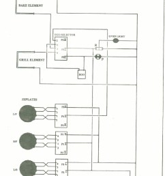 wire stove schematic diagram data wiring diagramswiring diagram for stove wiring diagram write radio wire diagram [ 1200 x 1900 Pixel ]