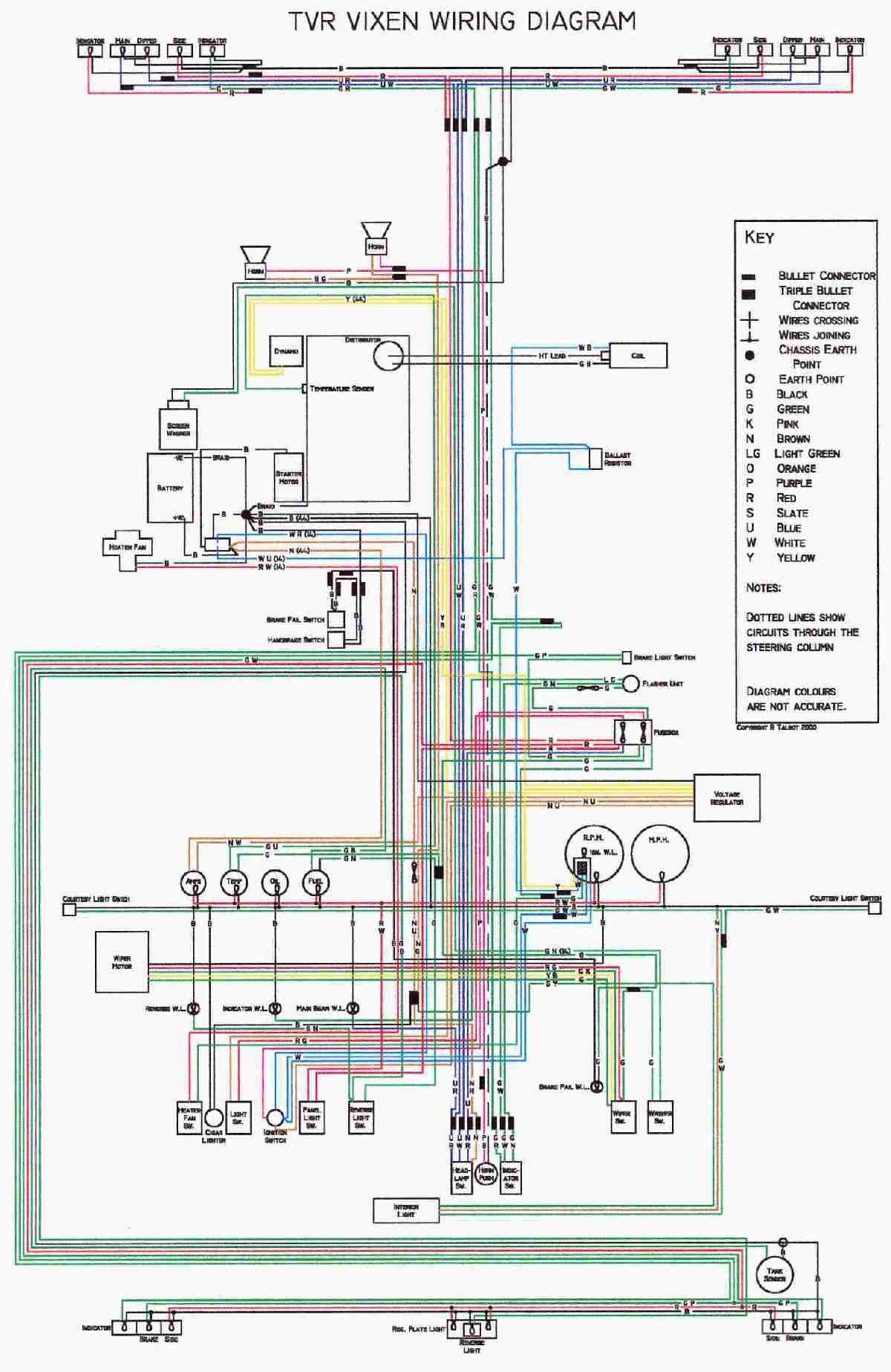 1999 suzuki gsxr 750 wiring diagram vw passat awesome image