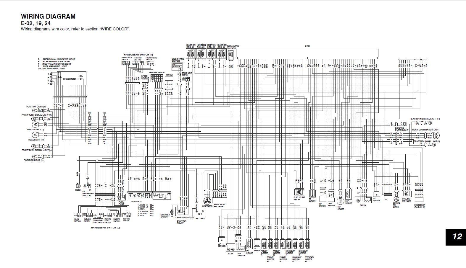 suzuki bolan wiring diagram