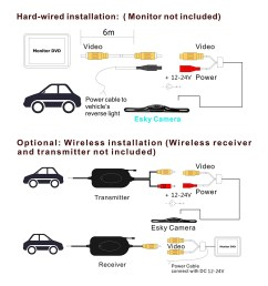 swann security camera cable diagram n3960 rewire wiring within [ 1500 x 1500 Pixel ]
