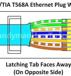 t568b wiring diagram data wiring diagramseia t568b wiring diagram wiring diagram schematic cat 5e t568b wiring [ 2470 x 1323 Pixel ]