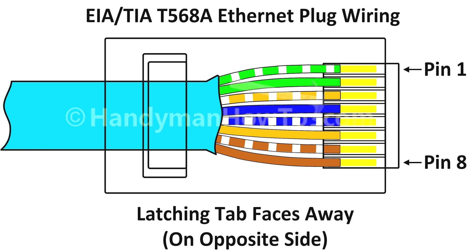 hight resolution of t568b wiring diagram data wiring diagramseia t568b wiring diagram wiring diagram schematic cat 5e t568b wiring