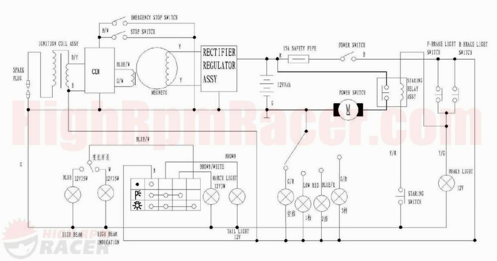 medium resolution of tao tao 110 atv wiring diagram wiring diagram image atv cdi wiring diagrams