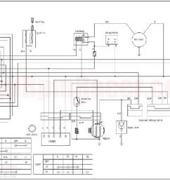 chinese 125cc atv wiring diagram wiring diagram paperwrg 7679 125cc atv wiring chinese 110 atv [ 1500 x 1109 Pixel ]