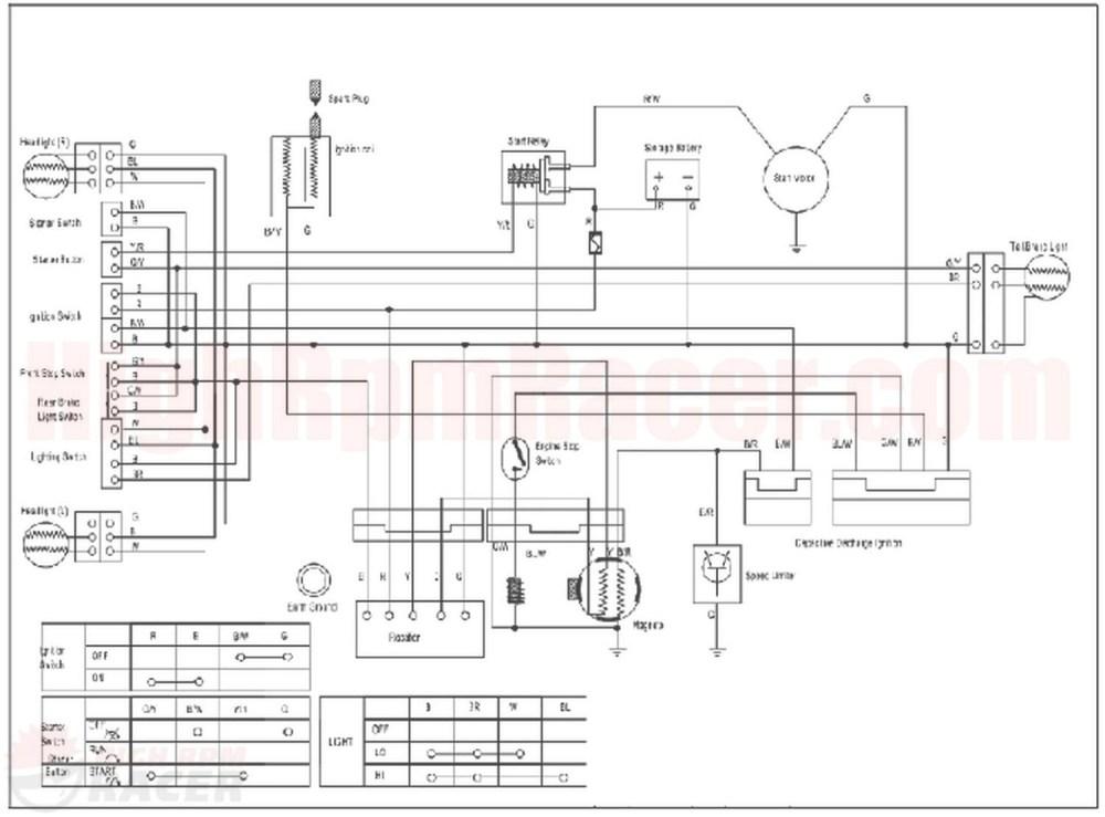 medium resolution of chinese 125cc atv wiring diagram wiring diagram paperwrg 7679 125cc atv wiring chinese 110 atv