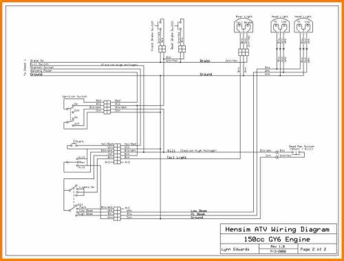 small resolution of chinese atv wiring diagram jerrysmasterkeyforyouand me lifan carburetor diagram chinese 125cc atv wiring diagram