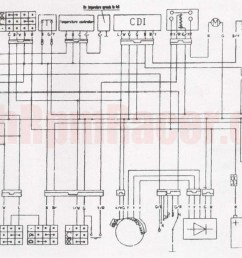 redcat 90 wiring diagram index listing of wiring diagrams on redcat atv rear axle  [ 1500 x 991 Pixel ]