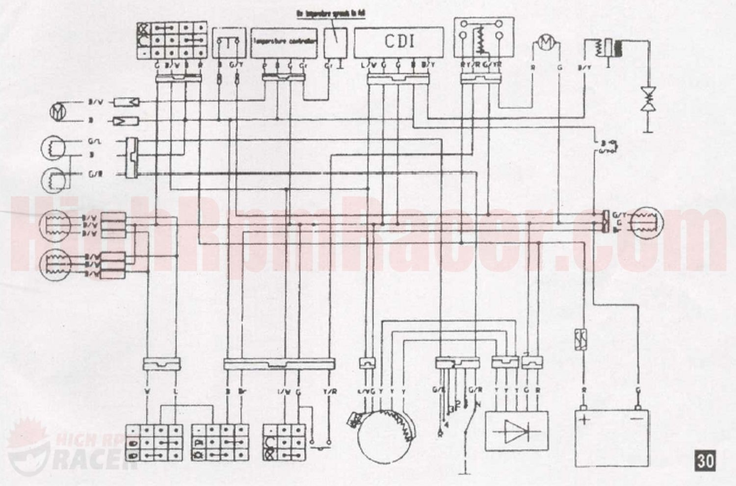 hight resolution of  redcat 90 wiring diagram index listing of wiring diagrams on redcat atv rear axle
