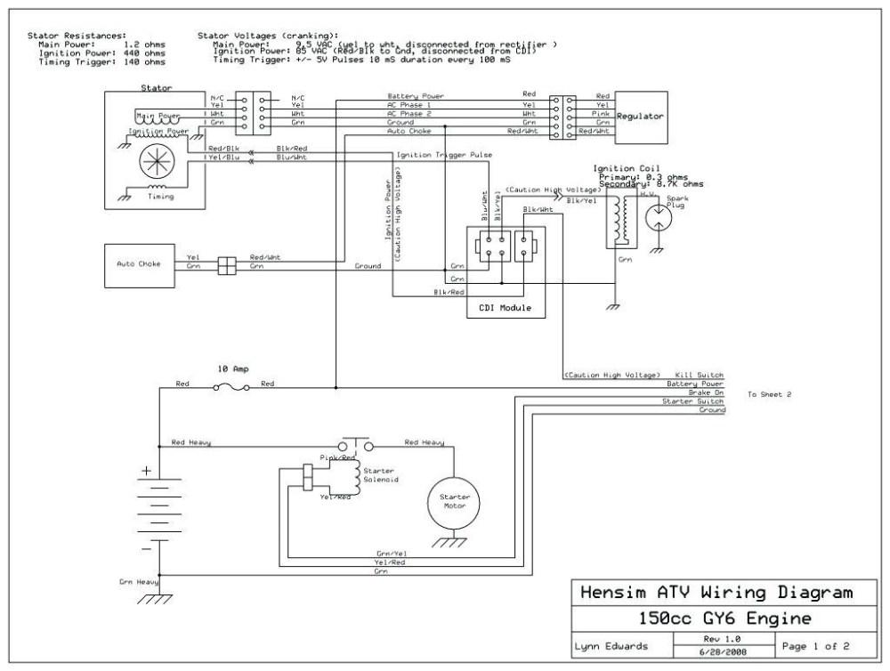 medium resolution of 110 atv wiring diagram 2001 110 atv exhaust 110 atv frame 110 atv rh scootsar org tao