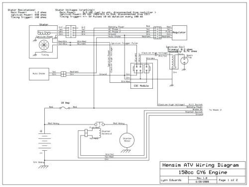 small resolution of 110 atv wiring diagram 2001 110 atv exhaust 110 atv frame 110 atv rh scootsar org tao