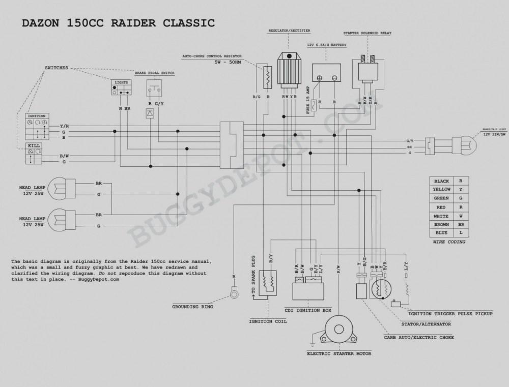 medium resolution of tao tao 125cc go kart wiring diagram trusted wiring diagram rh dafpods co